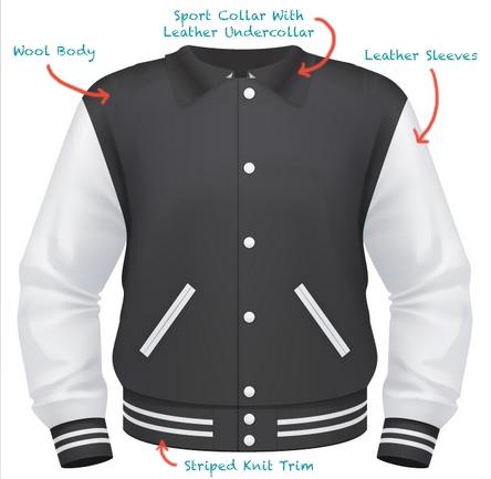 letterman jackets design your own varsity jacket - start customizing the most popular jacket  style VEJQOID