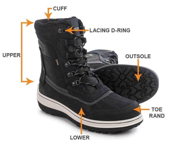 winter boots snow boots diagram GAYSLPV