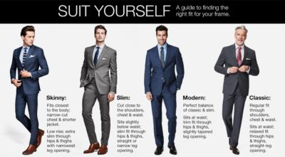 mens suits suit yourself, a guide to finding the right fit for your frame, skinny, VHFJILN